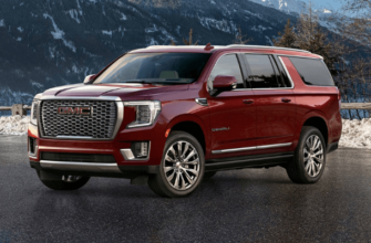 Lift Kits for GMC Yukon