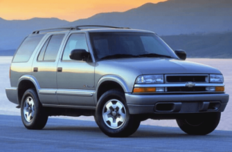 Leveling Kits for chevy blazer