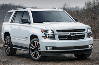 Leveling Kits for chevy tahoe