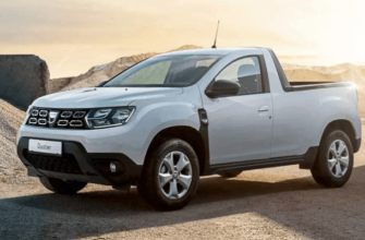 Lift Kits for dacia duster