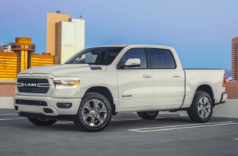 Body Lift Kits for dodge ram 1500