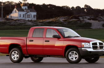 Lift Kits for dodge dakota
