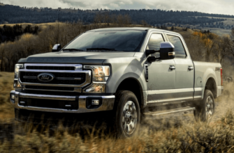 Leveling Kits for ford f-250