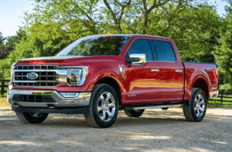 Body Lift Kits for ford f 150