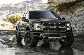 Leveling Kits for ford raptor