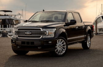 Lift Kits for ford f-150