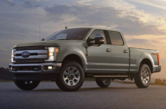 Lift Kits for ford f-250