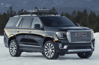 Body Lift Kits for gmc yukon