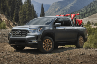 Lift Kits for honda ridgeline