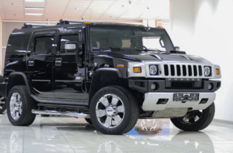 Lift Kits for hummer h2
