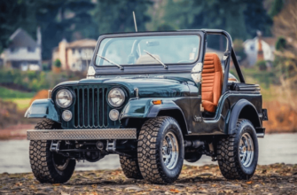 Body Lift Kits for jeep cj-5