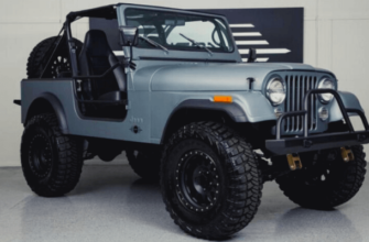 Body Lift Kits for jeep cj-7