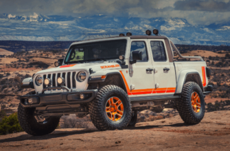 Leveling Kits for jeep gladiator jt