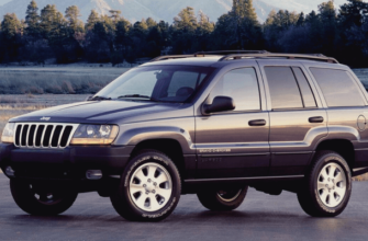 Leveling Kits for jeep grand cherokee
