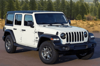 Leveling Kits for jeep wrangler