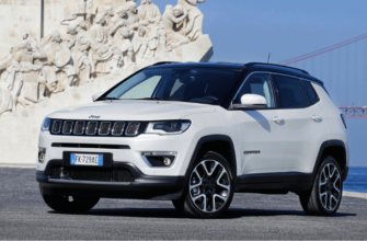 Lift Kits for jeep compass