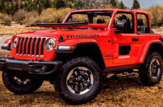 Lift Kits for jeep wrangler