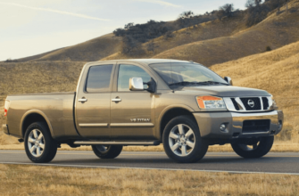 Body Lift Kits for nissan titan