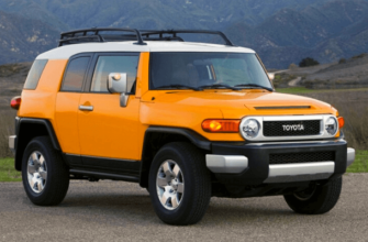 Leveling Kits for toyota fj cruiser