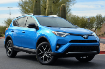 Leveling Kits for toyota rav4