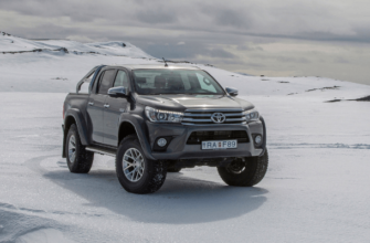 Lift Kits for toyota hilux